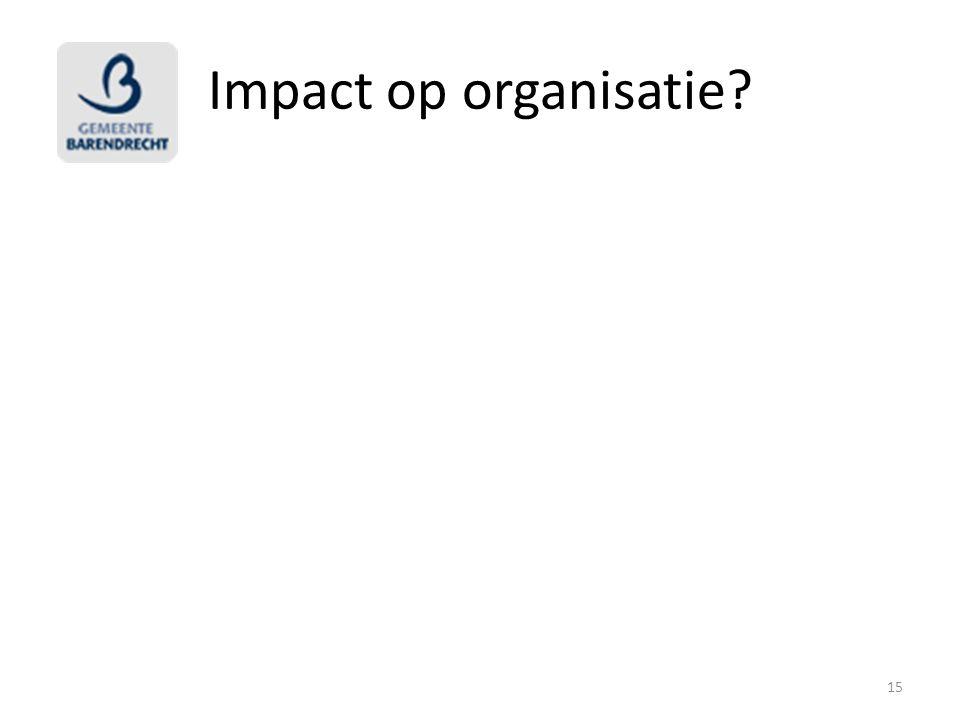 Impact op organisatie? 15