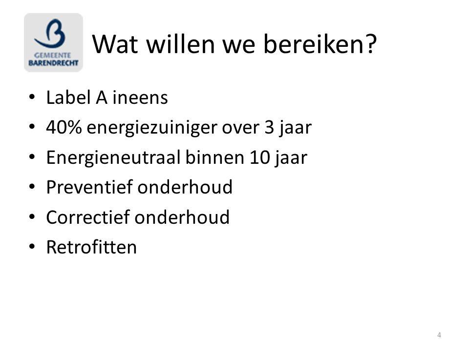 Wat willen we bereiken? Label A ineens 40% energiezuiniger over 3 jaar Energieneutraal binnen 10 jaar Preventief onderhoud Correctief onderhoud Retrof