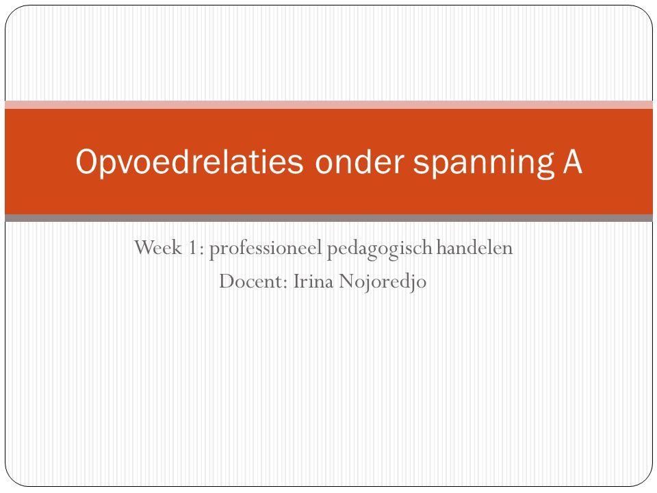 Week 1: professioneel pedagogisch handelen Docent: Irina Nojoredjo Opvoedrelaties onder spanning A
