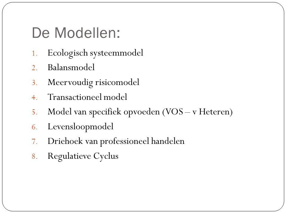 De Modellen: 1.Ecologisch systeemmodel 2. Balansmodel 3.
