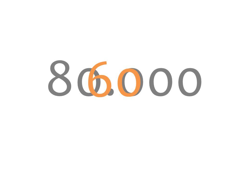 80.000 60