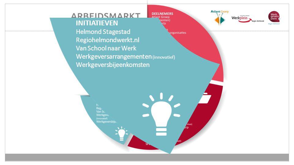 INITIATIEVEN Helmond Stagestad Regiohelmondwerkt.nl Van School naar Werk Werkgeversarrangementen (innovatief) Werkgeversbijeenkomsten