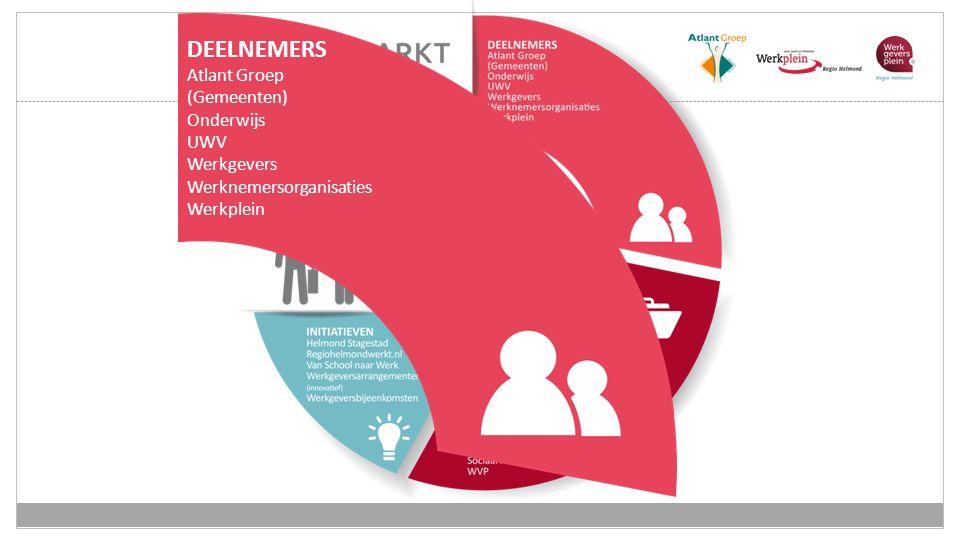 DEELNEMERS Atlant Groep (Gemeenten) Onderwijs UWV Werkgevers Werknemersorganisaties Werkplein