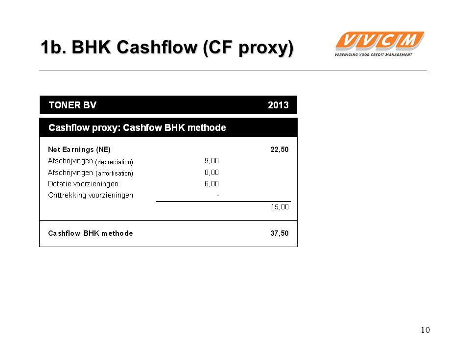 10 1b. BHK Cashflow (CF proxy)