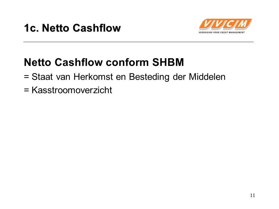 11 1c. Netto Cashflow Netto Cashflow conform SHBM = Staat van Herkomst en Besteding der Middelen = Kasstroomoverzicht