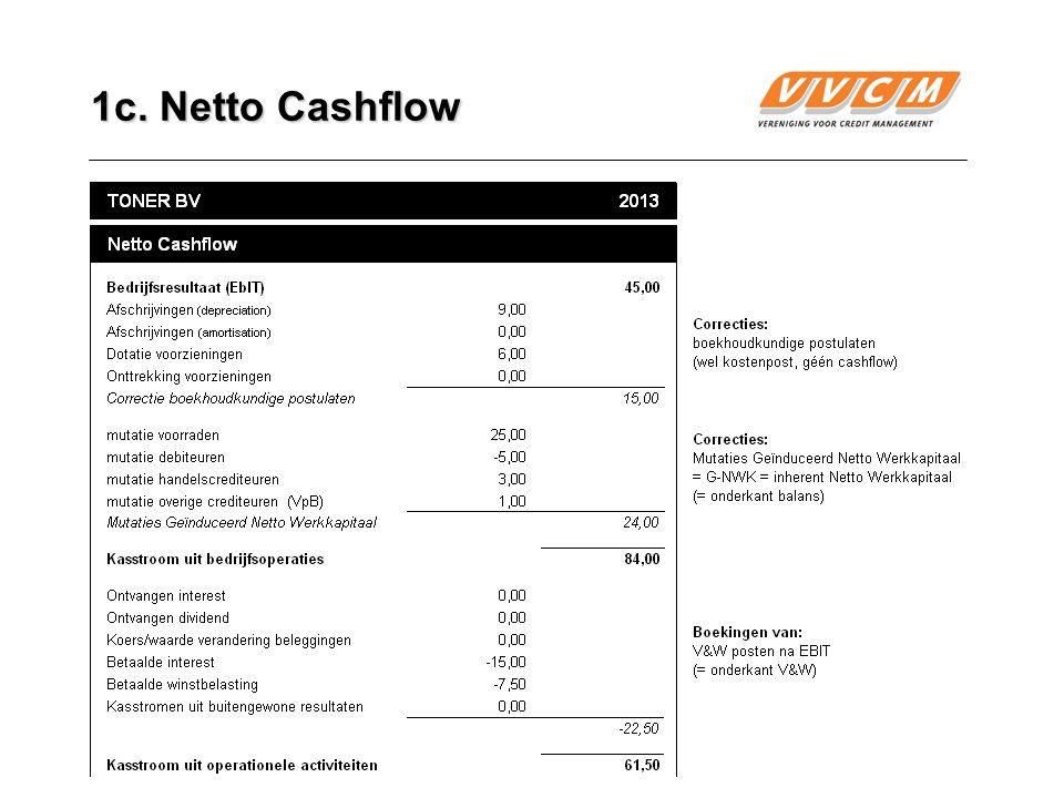 14 1c. Netto Cashflow