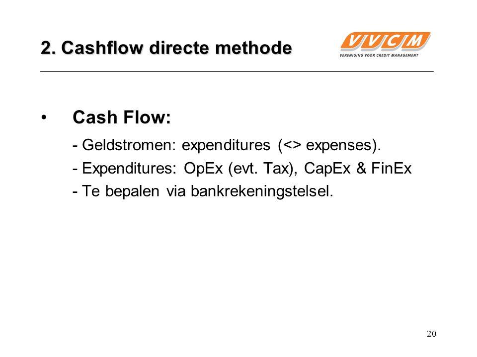 20 2.Cashflow directe methode Cash Flow: - Geldstromen: expenditures (<> expenses).