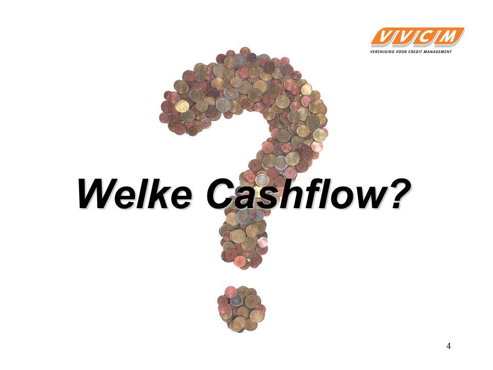 5 Inhoud 1.Cashflows: indirecte methode a.Cashflow proxy: EBITDA.