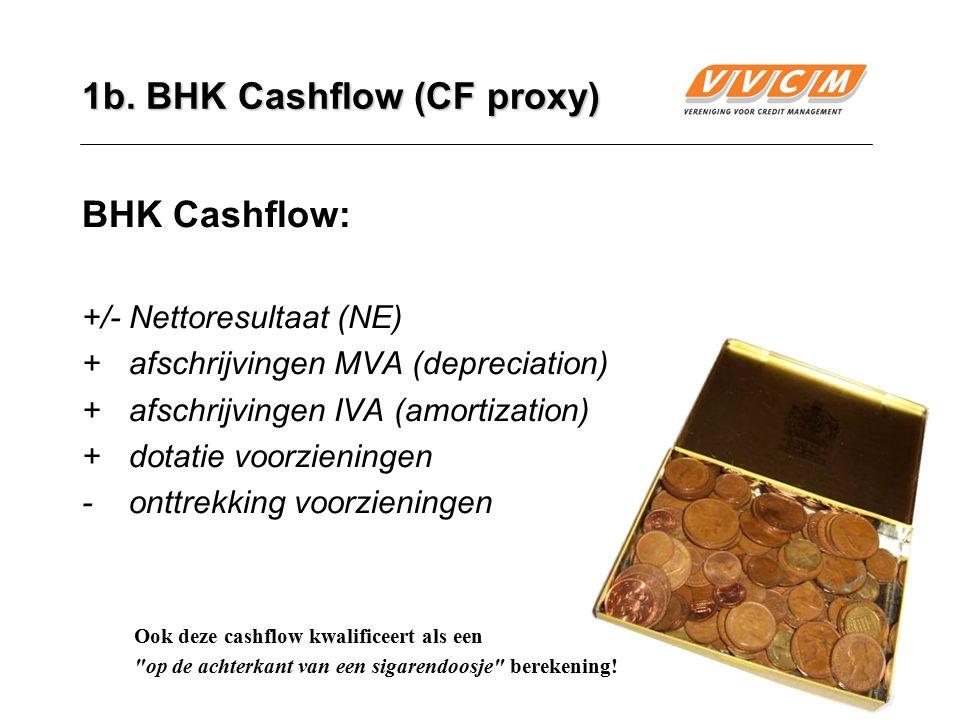 9 1b. BHK Cashflow (CF proxy) BHK Cashflow: +/-Nettoresultaat (NE) +afschrijvingen MVA (depreciation) +afschrijvingen IVA (amortization) +dotatie voor