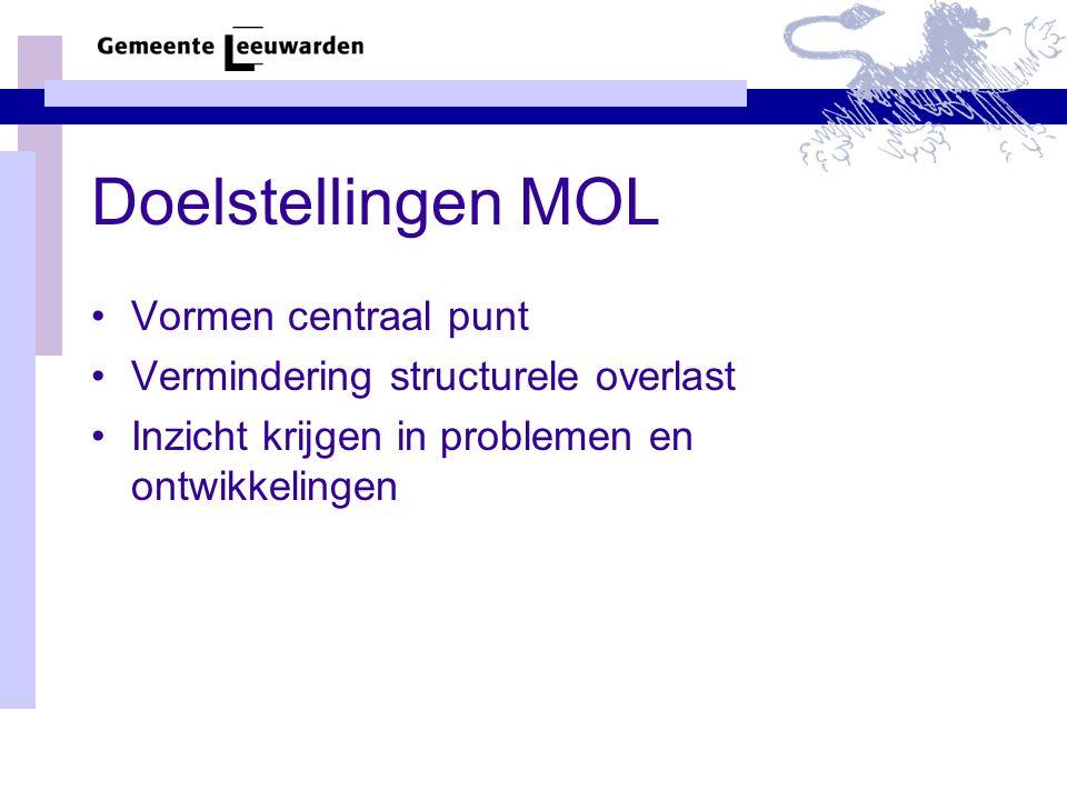 Doelstellingen MOL Vormen centraal punt Vermindering structurele overlast Inzicht krijgen in problemen en ontwikkelingen