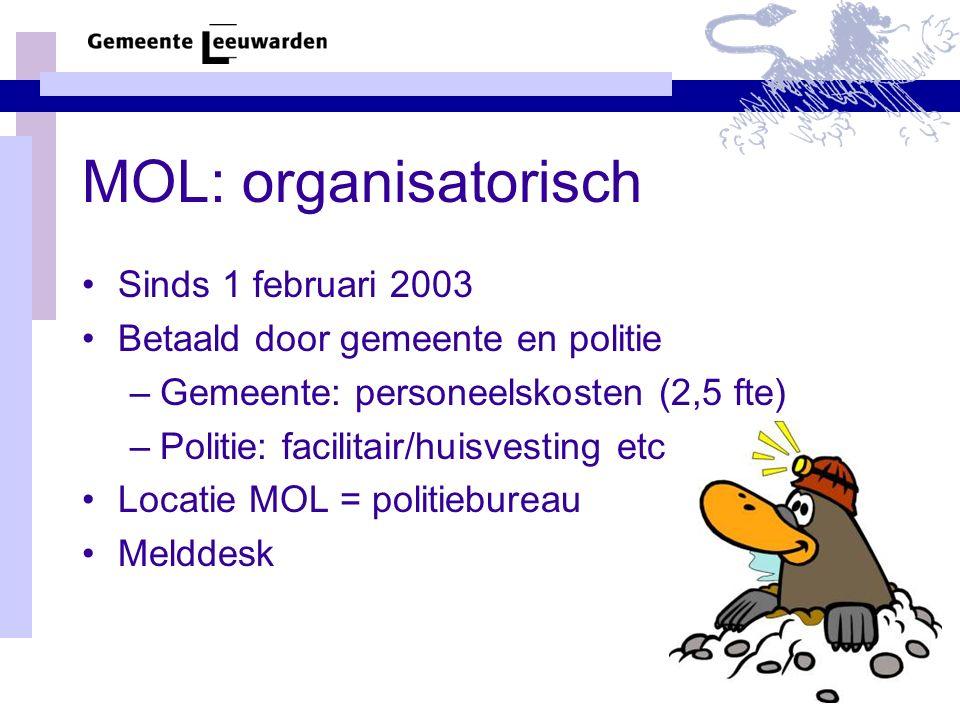 MOL: organisatorisch Sinds 1 februari 2003 Betaald door gemeente en politie –Gemeente: personeelskosten (2,5 fte) –Politie: facilitair/huisvesting etc Locatie MOL = politiebureau Melddesk
