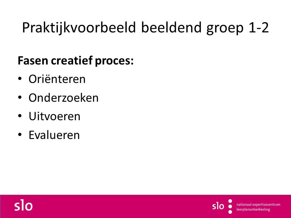 Praktijkvoorbeeld beeldend groep 1-2 Fasen creatief proces: Oriënteren Onderzoeken Uitvoeren Evalueren