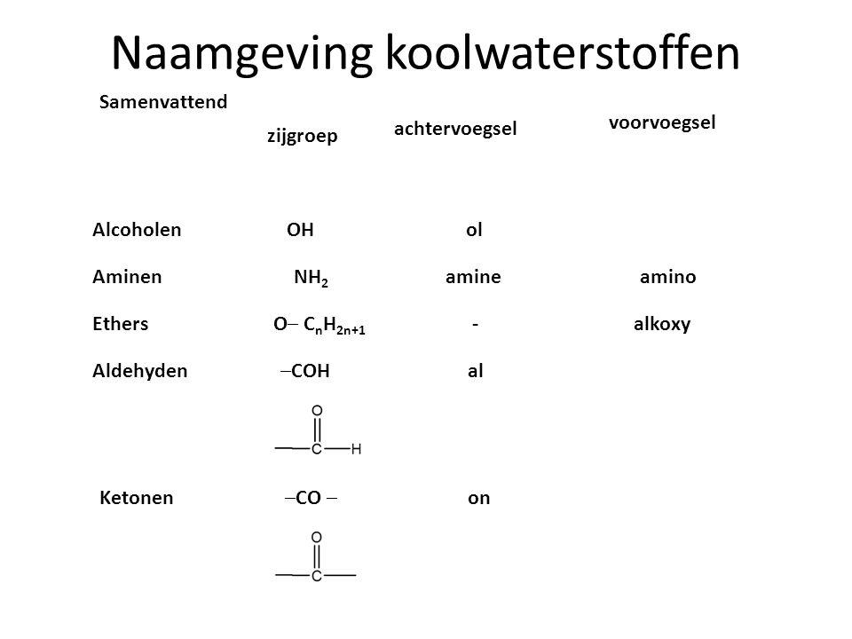 Naamgeving koolwaterstoffen karakterestieke groepZuren Vb Stam butaan achtervoegsel zuur achtervoegselzuur butaanzuur positie Niet nodig per definitie aan 1 e C atoom van de keten