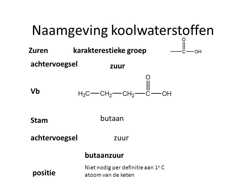 Naamgeving koolwaterstoffen karakterestieke groepZuren Vb Stam butaan achtervoegsel zuur achtervoegselzuur butaanzuur positie Niet nodig per definitie