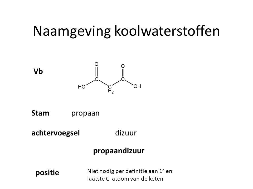 Naamgeving koolwaterstoffen Zowel zuur als OH groep vb hydroxybutaanzuur Positie3- hydroxybutaanzuur Zuur heeft voorrang dusAchtervoegsel zuur OH groep als voorvoegselVoorvoegsel hydroxy Stambutaan butaanzuur