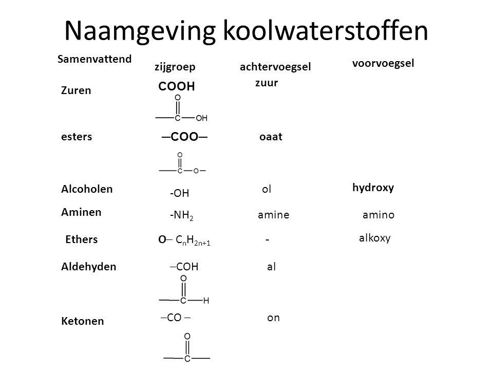 Naamgeving koolwaterstoffen Samenvattend zijgroepachtervoegsel voorvoegsel Alcoholen -OH ol Aminen -NH 2 amine amino EthersO─ C n H 2n+1 - alkoxy Alde