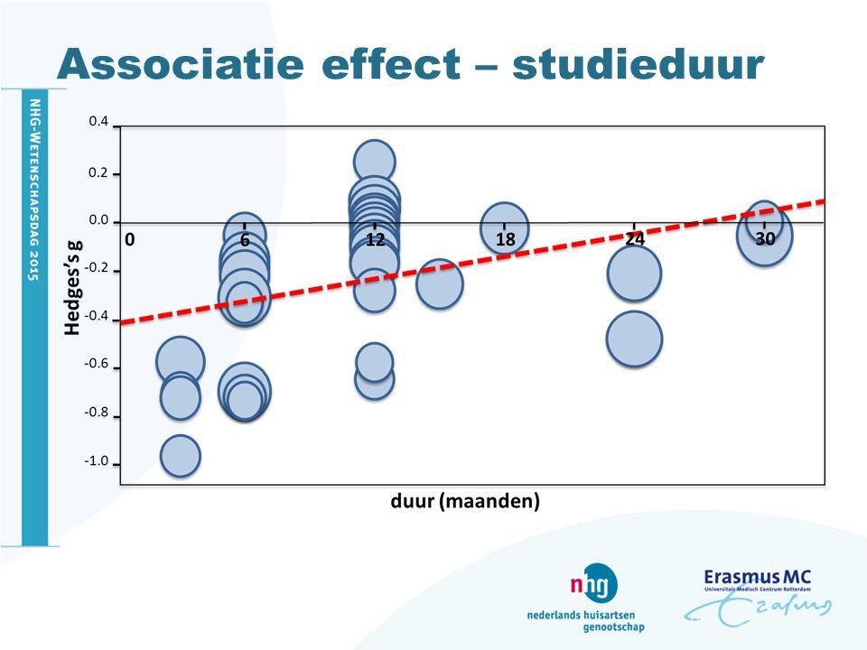 Associatie effect – studieduur