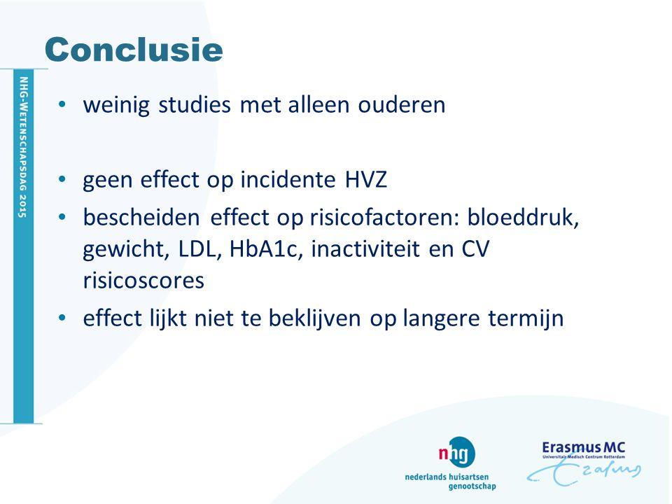 Conclusie weinig studies met alleen ouderen geen effect op incidente HVZ bescheiden effect op risicofactoren: bloeddruk, gewicht, LDL, HbA1c, inactiviteit en CV risicoscores effect lijkt niet te beklijven op langere termijn