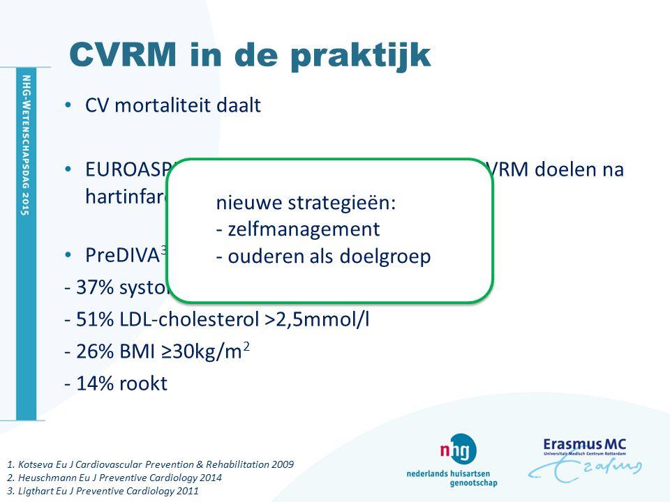 CVRM in de praktijk CV mortaliteit daalt EUROASPIRE III 1,2 : weinig mensen bereiken CVRM doelen na hartinfarct of beroerte PreDIVA 3 : ouderen HVZ - 37% systolische bloeddruk ≥160 mmHg - 51% LDL-cholesterol >2,5mmol/l - 26% BMI ≥30kg/m 2 - 14% rookt 1.