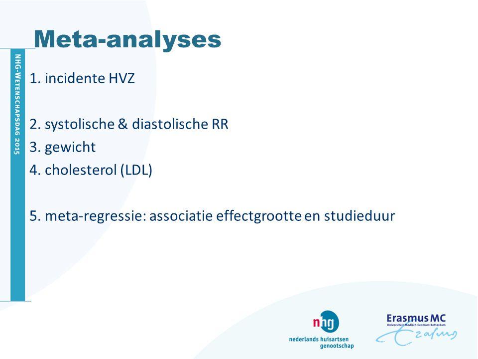 Incidente HVZ 6 studies N = 1904 gepoolde OR 0,94 (0,44 tot 1,89) I 2 = 34%