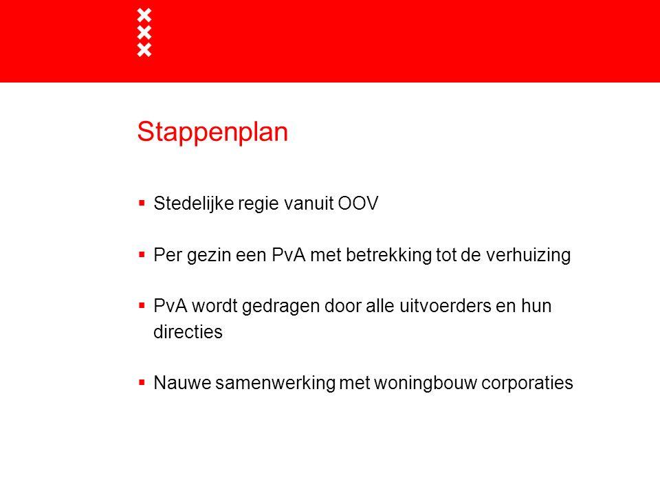 Stappenplan  Stedelijke regie vanuit OOV  Per gezin een PvA met betrekking tot de verhuizing  PvA wordt gedragen door alle uitvoerders en hun directies  Nauwe samenwerking met woningbouw corporaties