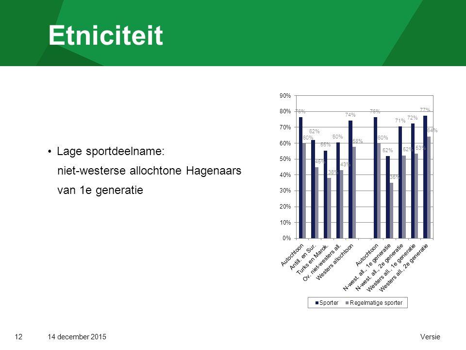 14 december 2015 Versie Etniciteit 12 Lage sportdeelname: niet-westerse allochtone Hagenaars van 1e generatie