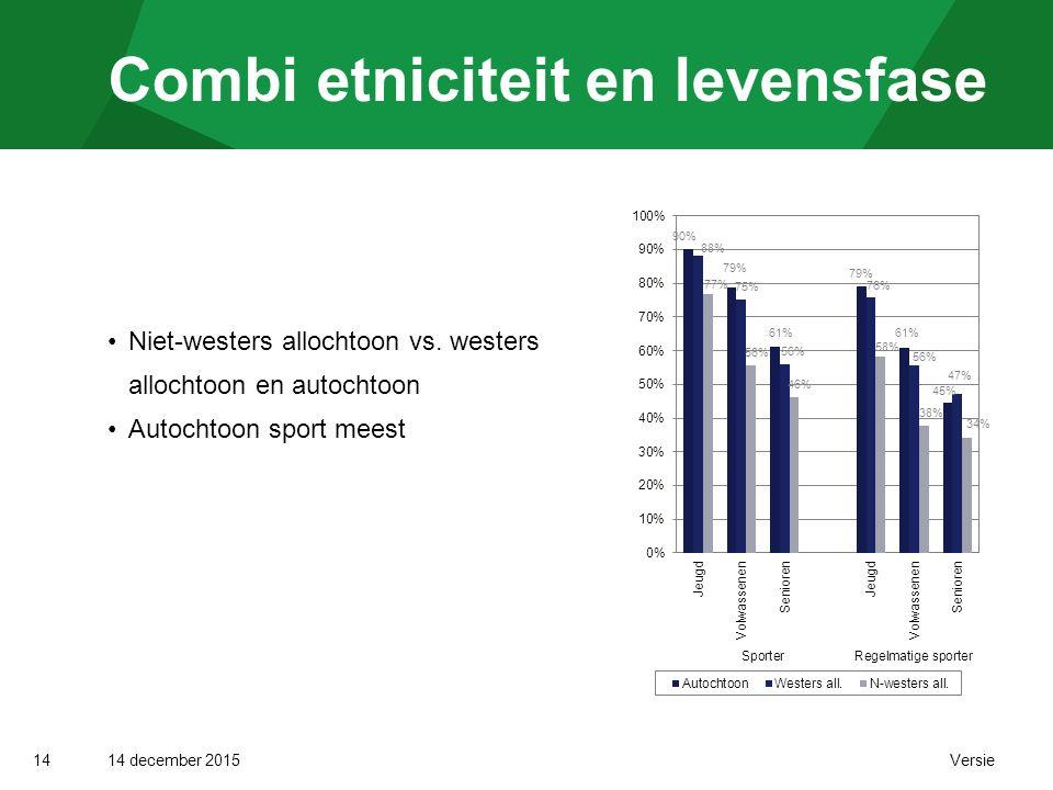 14 december 2015 Versie Combi etniciteit en levensfase 14 Niet-westers allochtoon vs.