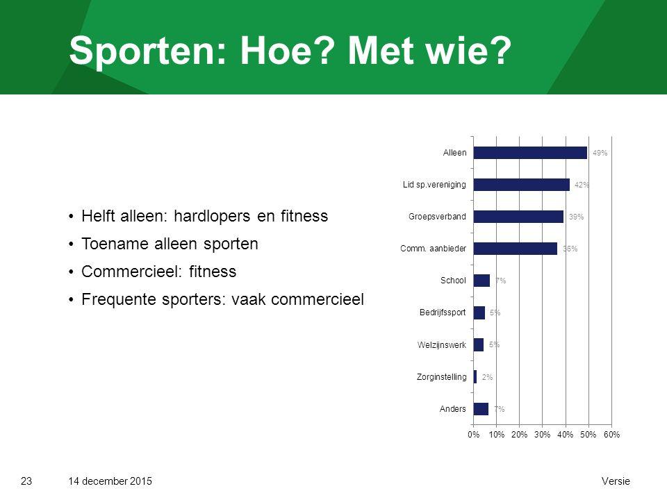 14 december 2015 Versie Sporten: Hoe. Met wie.