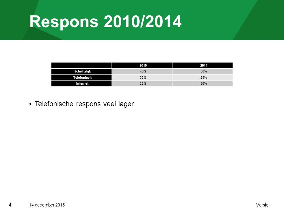 14 december 2015 Versie Respons 2010/2014 4 Telefonische respons veel lager 20102014 Schriftelijk40%36% Telefonisch32%28% Internet28%36%
