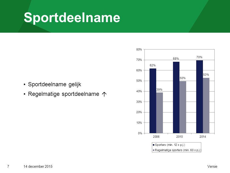 14 december 2015 Versie Sportfrequentie 8 Weinig verschil 2010