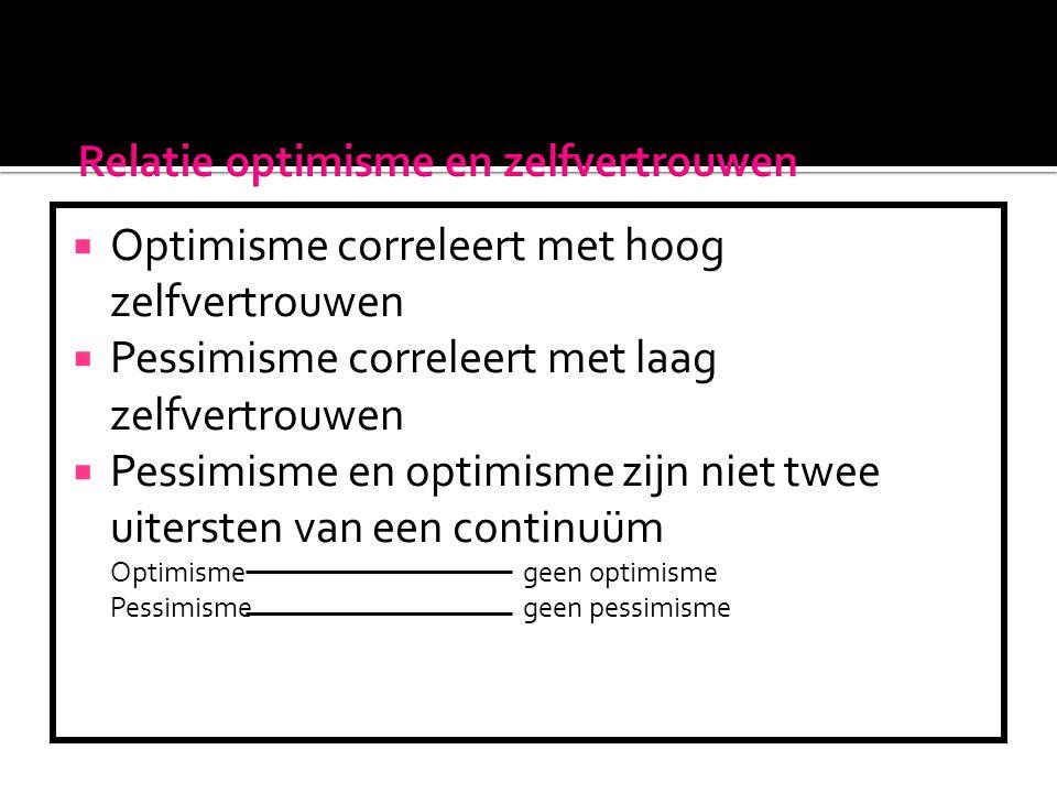  Optimisme correleert met hoog zelfvertrouwen  Pessimisme correleert met laag zelfvertrouwen  Pessimisme en optimisme zijn niet twee uitersten van een continuüm Optimisme geen optimisme Pessimisme geen pessimisme