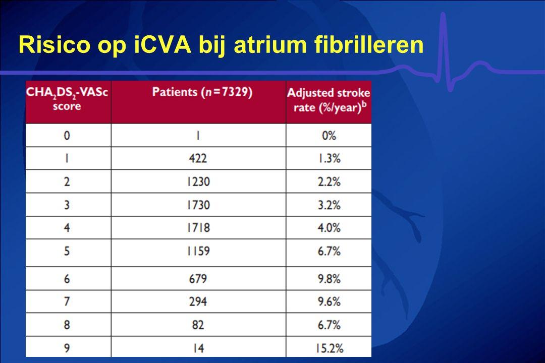 Risico op iCVA bij atrium fibrilleren