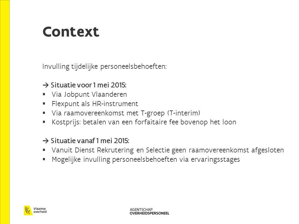 Context Invulling tijdelijke personeelsbehoeften: → Situatie voor 1 mei 2015:  Via Jobpunt Vlaanderen  Flexpunt als HR-instrument  Via raamovereenk