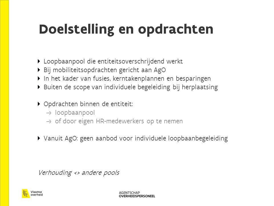 Doelstelling en opdrachten Loopbaanpool die entiteitsoverschrijdend werkt Bij mobiliteitsopdrachten gericht aan AgO In het kader van fusies, kerntaken