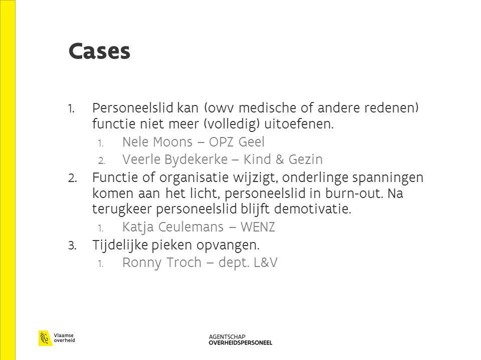 Cases 1. Personeelslid kan (owv medische of andere redenen) functie niet meer (volledig) uitoefenen. 1. Nele Moons – OPZ Geel 2. Veerle Bydekerke – Ki