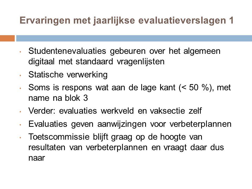 Ervaringen met jaarlijkse evaluatieverslagen 1 Studentenevaluaties gebeuren over het algemeen digitaal met standaard vragenlijsten Statische verwerkin