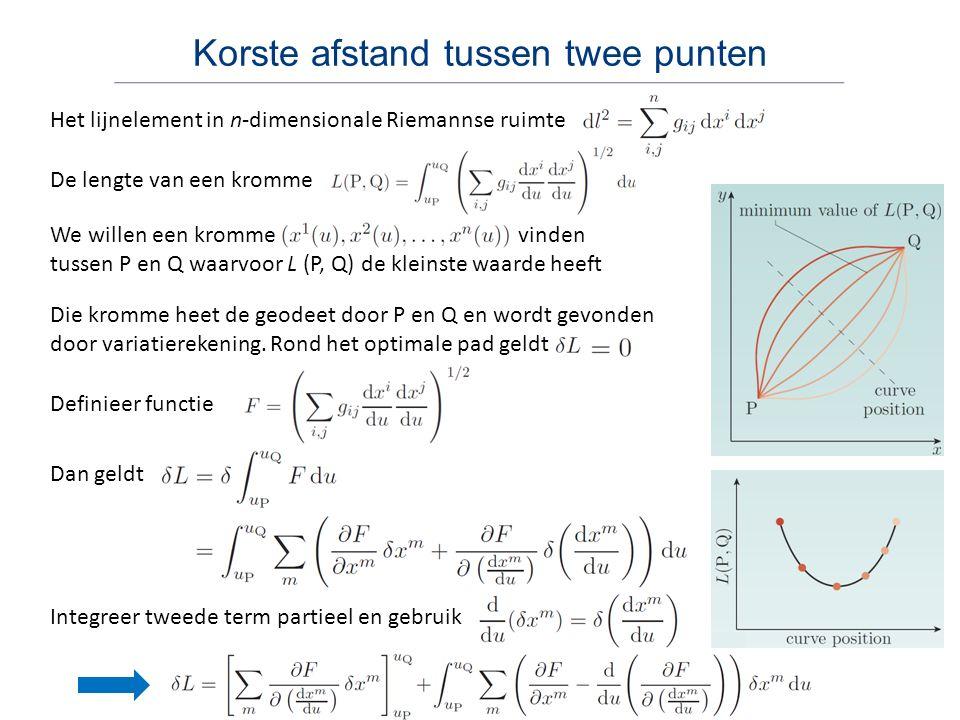 Korste afstand tussen twee punten Er geldt op punt P en Q dat en dus volgt dat de eerste term nul is We hebben Voor geldt Dit dient te geldt voor willekeurige variaties.