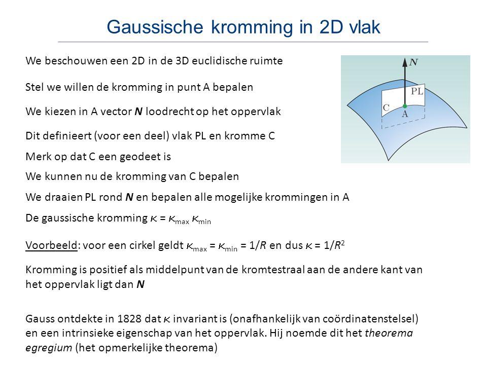 Gaussische kromming in 2D vlak Stel we willen de kromming in punt A bepalen We beschouwen een 2D in de 3D euclidische ruimte We kiezen in A vector N l