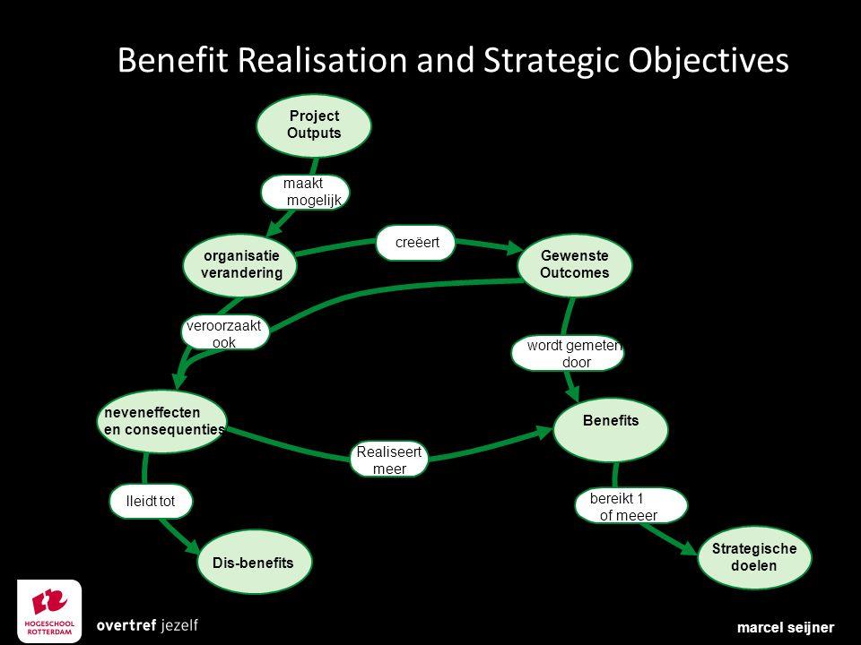 veroorzaakt ook maakt mogelijk lleidt tot Benefit Realisation and Strategic Objectives wordt gemeten door bereikt 1 of meeer creëert Realiseert meer P