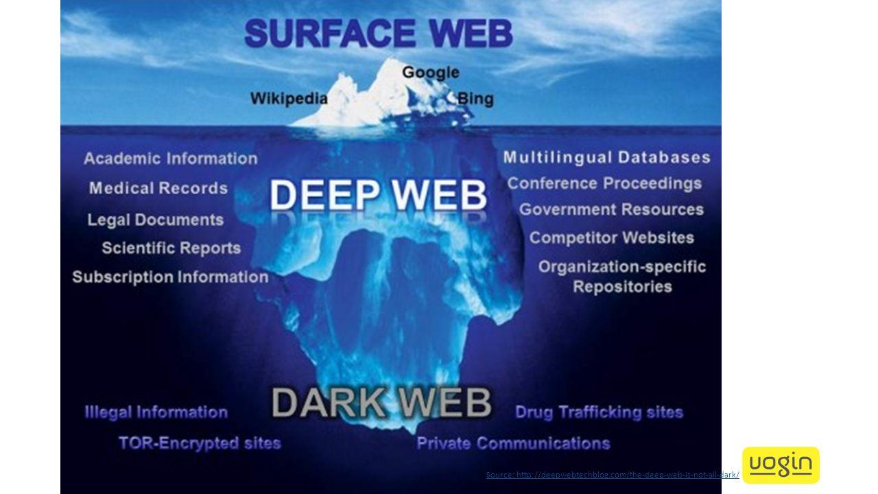 Source: http://deepwebtechblog.com/the-deep-web-is-not-all-dark/
