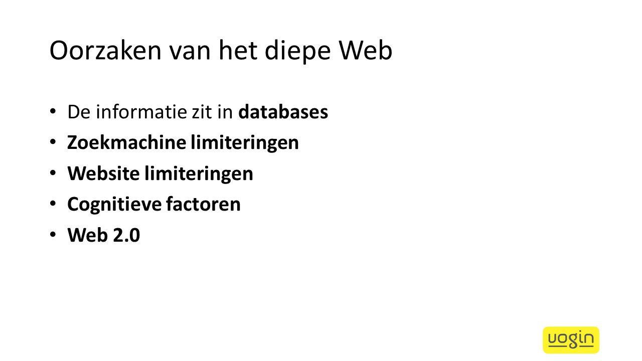 Oorzaken van het diepe Web De informatie zit in databases Zoekmachine limiteringen Website limiteringen Cognitieve factoren Web 2.0