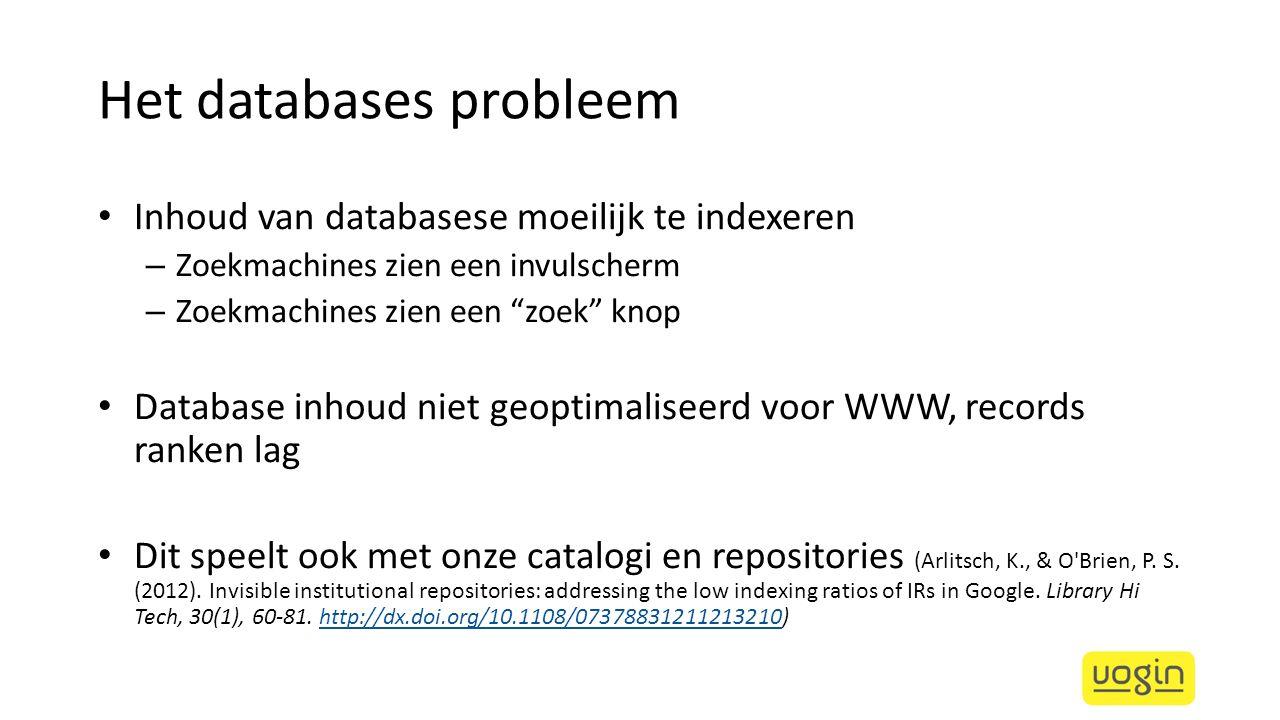 """Het databases probleem Inhoud van databasese moeilijk te indexeren – Zoekmachines zien een invulscherm – Zoekmachines zien een """"zoek"""" knop Database in"""