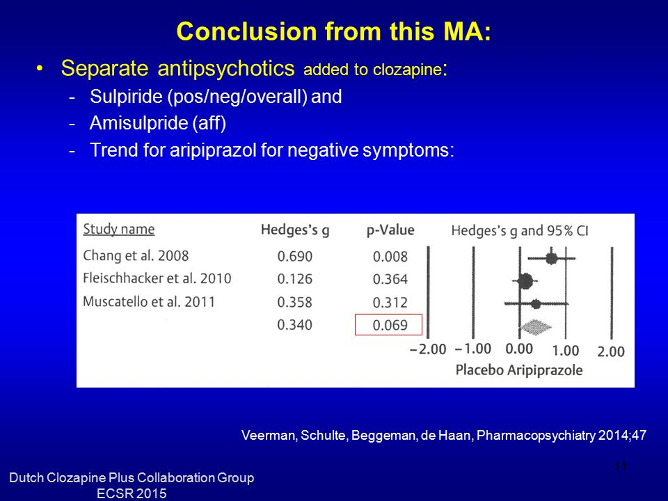 Conclusion from this MA: Separate antipsychotics added to clozapine : -Sulpiride (pos/neg/overall) and -Amisulpride (aff) -Trend for aripiprazol for n