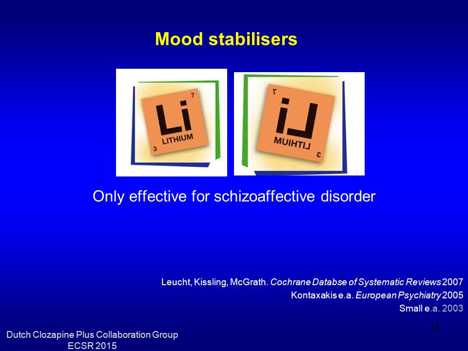 Mood stabilisers Only effective for schizoaffective disorder Leucht, Kissling, McGrath. Cochrane Databse of Systematic Reviews 2007 Kontaxakis e.a. Eu