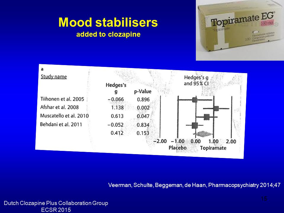 Mood stabilisers added to clozapine Veerman, Schulte, Beggeman, de Haan, Pharmacopsychiatry 2014;47 Dutch Clozapine Plus Collaboration Group ECSR 2015