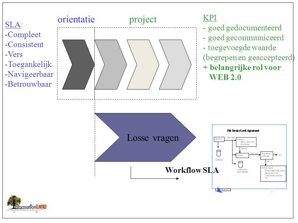 Workflow SLA SLA: -Compleet -Consistent -Vers -Toegankelijk -Navigeerbaar -Betrouwbaar KPI - goed gedocumenteerd - goed gecommuniceerd - toegevoegde waarde (begrepen en geaccepteerd) + belangrijke rol voor WEB 2.0 orientatieproject