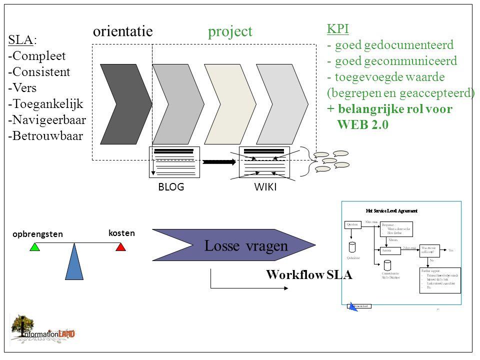 Losse vragen Workflow SLA SLA: -Compleet -Consistent -Vers -Toegankelijk -Navigeerbaar -Betrouwbaar KPI - goed gedocumenteerd - goed gecommuniceerd - toegevoegde waarde (begrepen en geaccepteerd) + belangrijke rol voor WEB 2.0 orientatieproject opbrengsten kosten BLOGWIKI