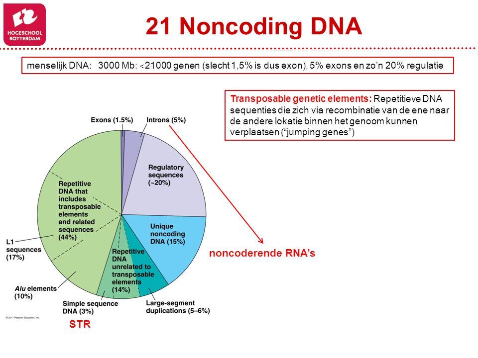 21 Noncoding DNA menselijk DNA: 3000 Mb: ˂ 21000 genen (slecht 1,5% is dus exon), 5% exons en zo'n 20% regulatie Transposable genetic elements: Repetitieve DNA sequenties die zich via recombinatie van de ene naar de andere lokatie binnen het genoom kunnen verplaatsen ( jumping genes ) STR noncoderende RNA's