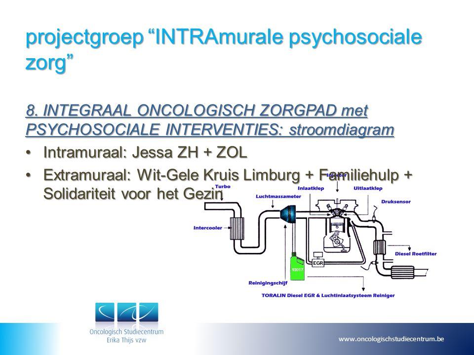 """projectgroep """"INTRAmurale psychosociale zorg"""" 8. INTEGRAAL ONCOLOGISCH ZORGPAD met PSYCHOSOCIALE INTERVENTIES: stroomdiagram Intramuraal: Jessa ZH + Z"""