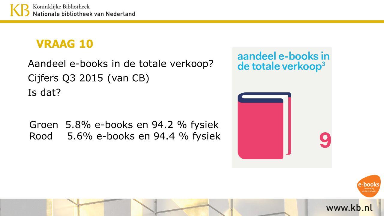 VRAAG 10 Aandeel e-books in de totale verkoop. Cijfers Q3 2015 (van CB) Is dat.